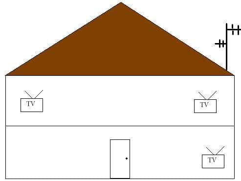 Instalacja tv naziemnej w domu jednorodzinnym