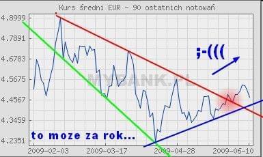 EUROPA-PAPA... #Euro #Europa